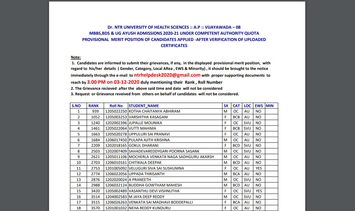 AP NEET Provisional Merit List Released @ntruhs.ap.nic.in